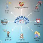 keystone habits